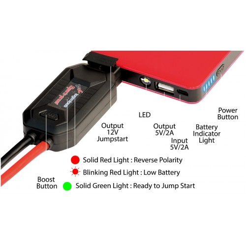 Specialised anti spark jump start power bank leads. Circuitry based.