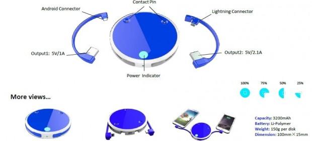 Power bank indicators
